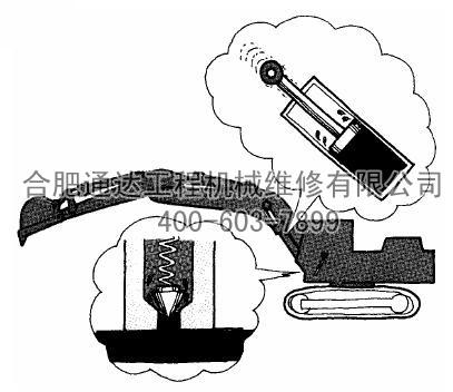 挖掘机维修液压缸图片